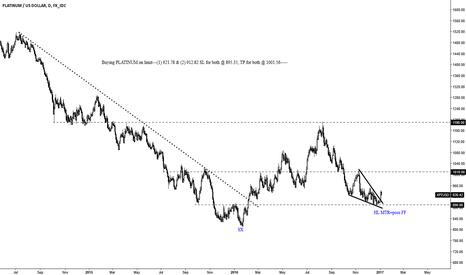 XPTUSD: Higher Low Major Trend Reversal = A poss Final Flag