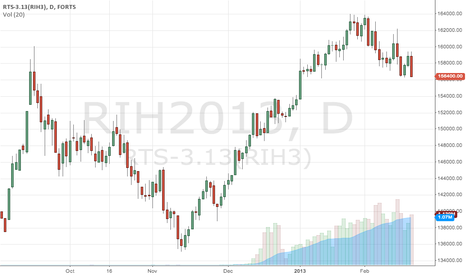 RIH2013: RTS-3.13(RIH3)