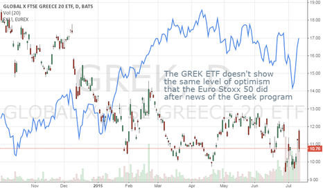 GREK: Not Much Optimism for Greece after the Deal