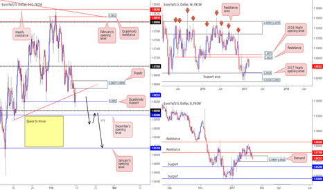 EURUSD: Our technicals are pointing to further downside this week...