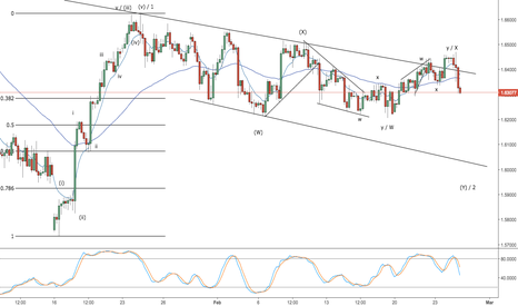 GBPCAD: gbp/cad -- weekend video -- bears still holding it