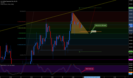 USDJPY: USDJPY awaiting Tankan news