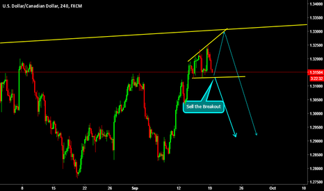 USDCAD: Sell the Breakout!