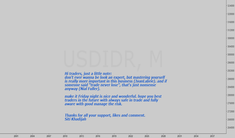 USDIDR: IDR