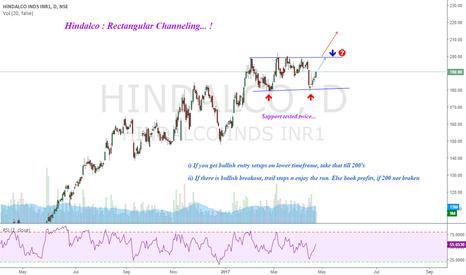 HINDALCO: Hindalco : Rectangular Channeling...