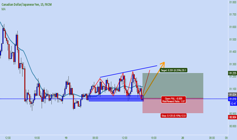 CADJPY: CAD JPY * BUY FOR 20Pips