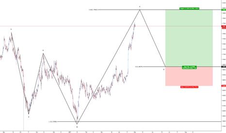 GBPCAD: GBP/CAD - Bullish 5-0