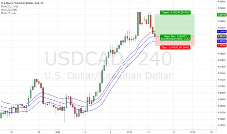 USDCAD: USDCAD - LONG At-Market 1.0854