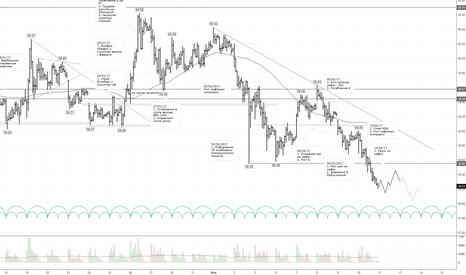 USDRUB_TOM: Рубль продолжает отыгрывать позиции у доллара