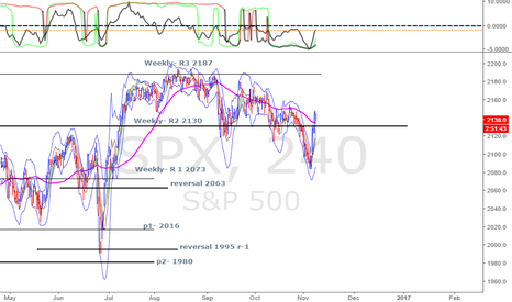 SPX: SPX - Weekly r2-