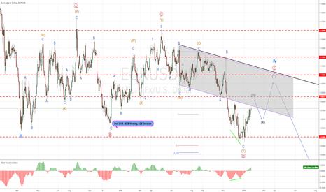 EURUSD: EUR/USD - Short-term Bullish - Long-term Bearish