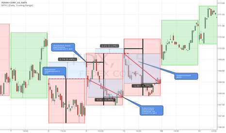FDX: Larry W Oops! example