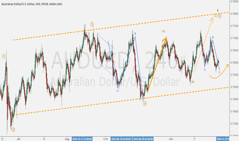 AUDUSD: AUDUSD - Daily fractals: counting waves. (Update)