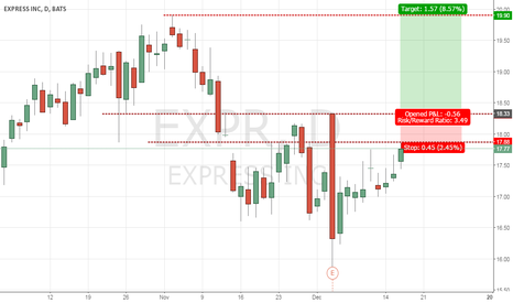 EXPR: Expr_uptrend