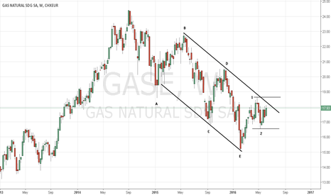 GAS: GAS NATURAL