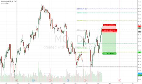 MO: Short MO