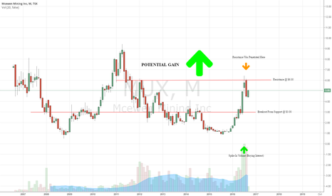 MUX: McEwen Mining Inc. The Dividend Paying Junior Miner