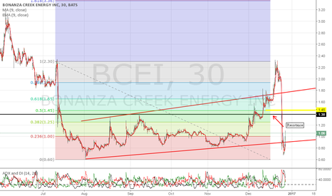 BCEI: .90 respecting the channel
