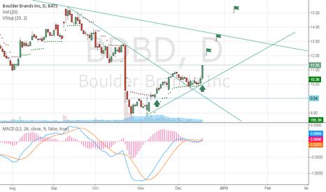 BDBD: BDBD has Room for More!