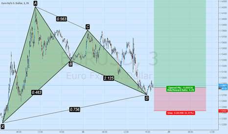EURUSD: Bullish Gartley EURUSD M3