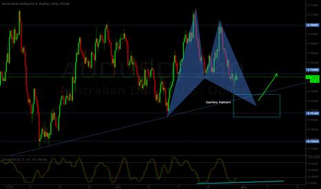AUDUSD: AUD/USD H4 - Bullish Gartley pattern at sight