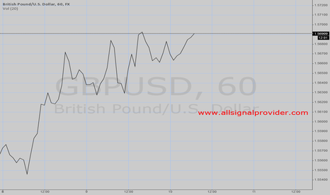 GBPUSD: GBPUSD Forecasting