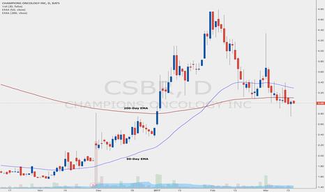 CSBR: CSBR