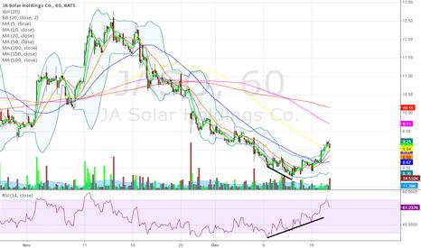 JASO: #3 - positive divergence