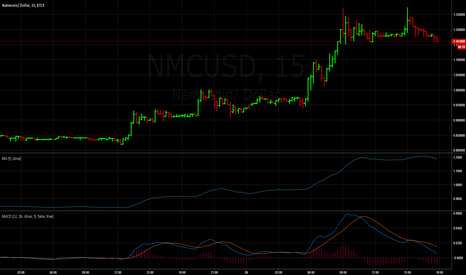 NMCUSD: I think we're ready to run to $2