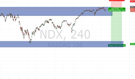 NDX: NDX