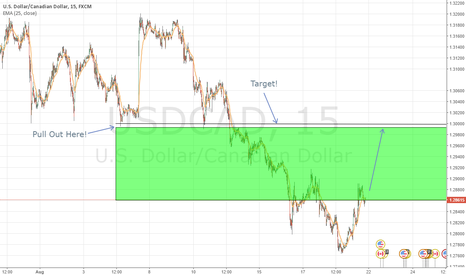 USDCAD: USDCAD -  Potential for Long!