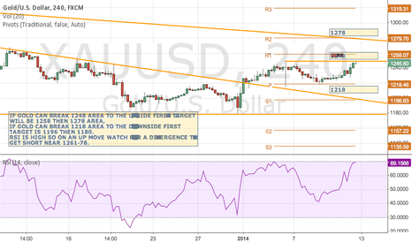 XAUUSD: GOLD CRITICAL POINTS