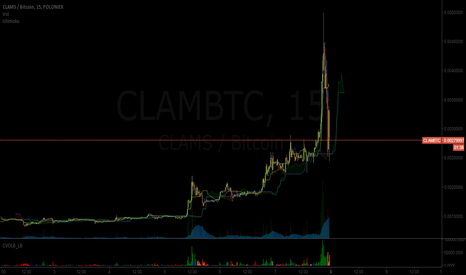 CLAMBTC: CLAMS