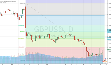 GBPUSD: GBPUSD: Brexit Under Question, BoE Stays On Hold