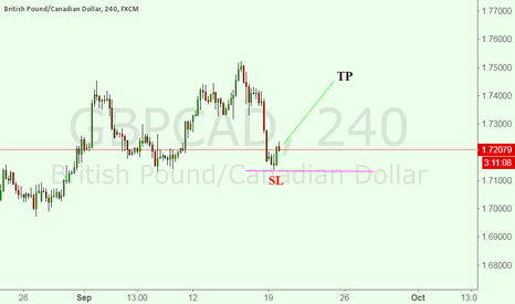 GBPCAD: Rishky buying of GBPCAD