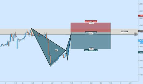 GBPCAD: GBPCAD Short: Bearish Bat + S/R Zone