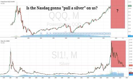 """QQQ: Is the Nasdaq gonna """"pull a silver"""" on us?"""