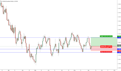 USDCAD: USD/CAD POTENTIAL LONG? ENTRY@1.29029 STOP@1.27984 TARGET@1.3123
