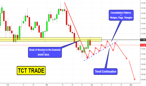 USDJPY: Daily Outlook on USDJPY