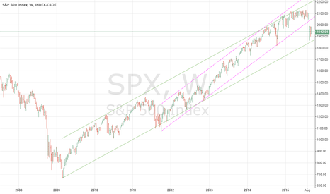 SPX: Pair o' Channels