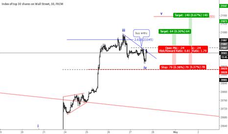 US30: Dow Jones  ( us30 )