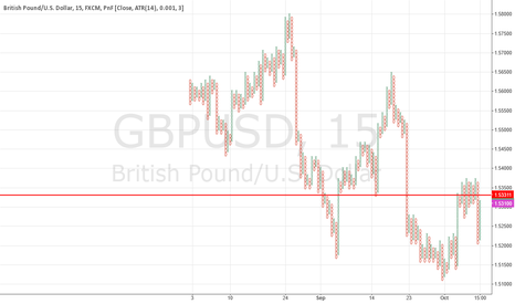 GBPUSD: SHORT CABLE