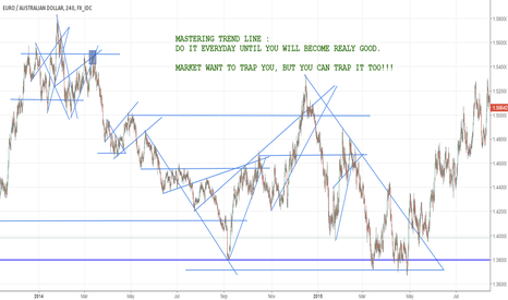 EURAUD: mastering trend lines , so you can trap the market!