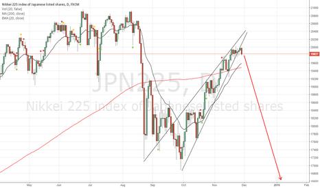 JPN225: Nikkei lazy like short