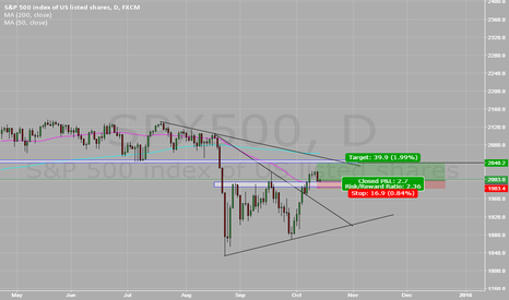 SPX500: BREAK OUT AND RE-TEST