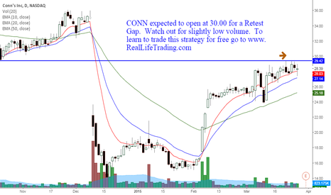CONN: CONN Day Trade Retest Gap (Brad Reed Mar27,2015)