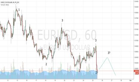 EURUSD: EURUSD short on point 3?