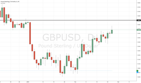 GBPUSD: GBPUSD MOVING UP MORE?