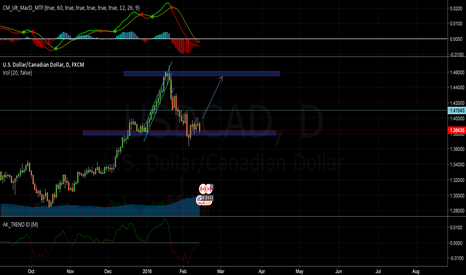 USDCAD: Long on recent support