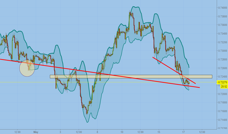 CADCHF: More downs?
